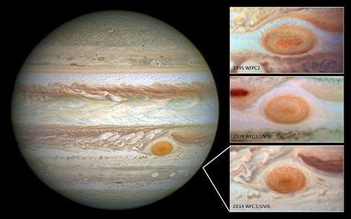 Jupiter-Neptun-Trigon