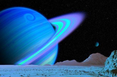 Uranus im Transit durch die Häuser